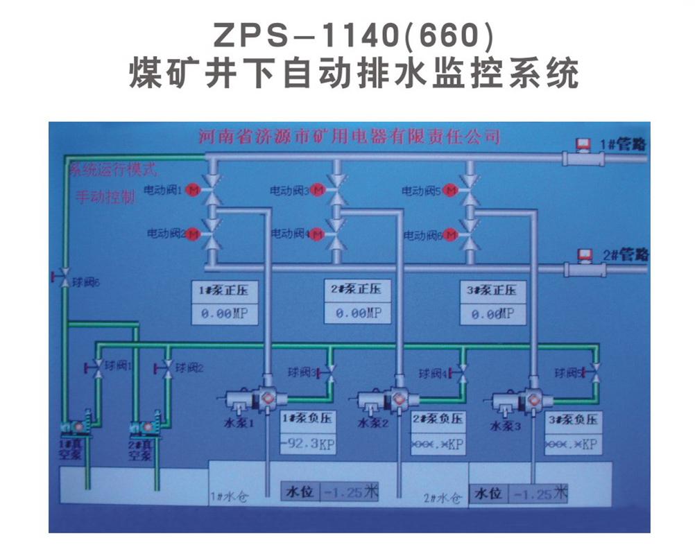 煤礦井下自動排水監控系統